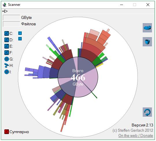 Узнаём размер папок и файлов на жёстких дисках компьютера [HDD Scanner]